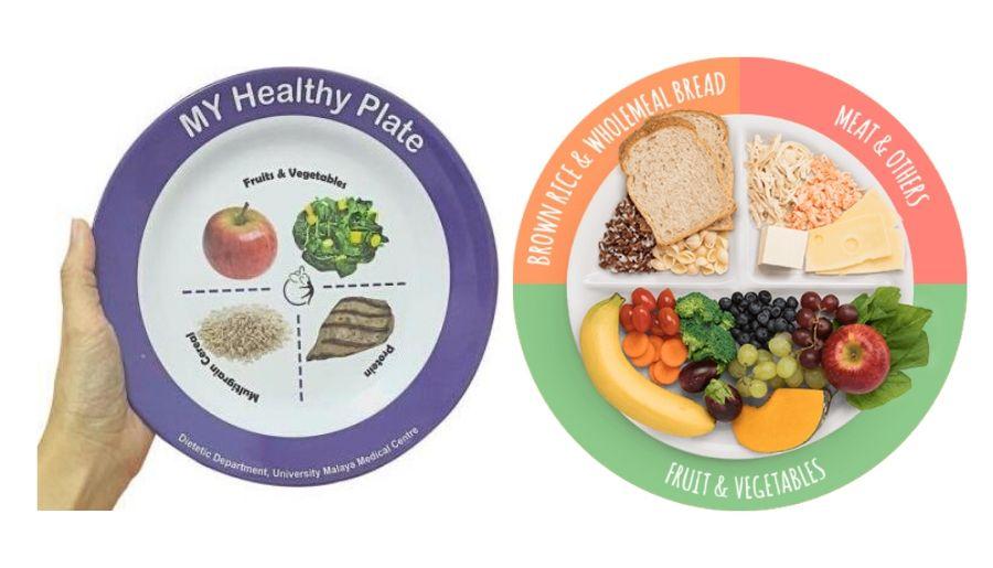 Panduan Lengkap Diet Suku Suku Separuh